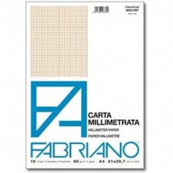 BLOCCO CARTA MILLIMETRATA  A4+ 82GR.10F.